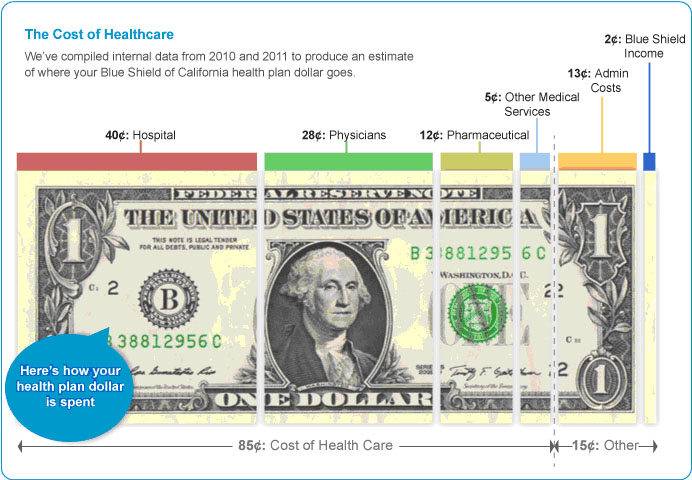 Cost_of_Health_Care_Large
