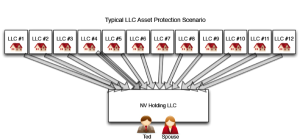 Asset-Series-LLC