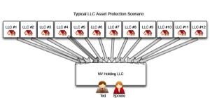 Asset-Series-LLC